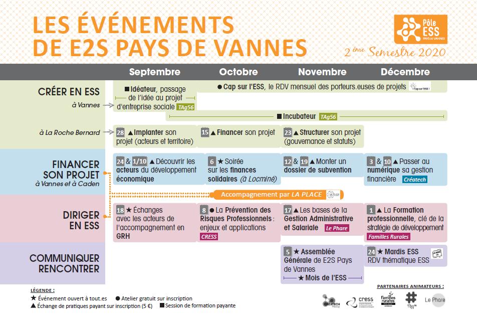 Préparez votre rentrée 2020 avec E2S Pays de Vannes